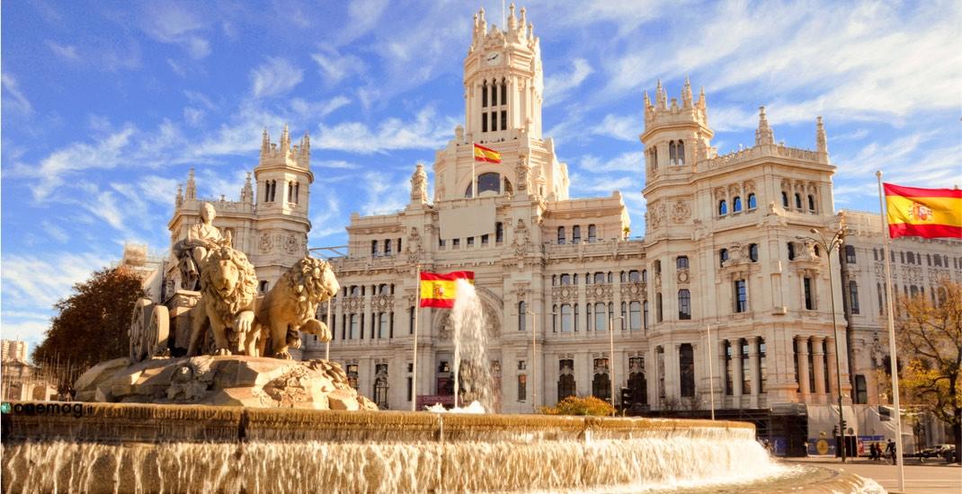Viaggio per immagini, Madrid