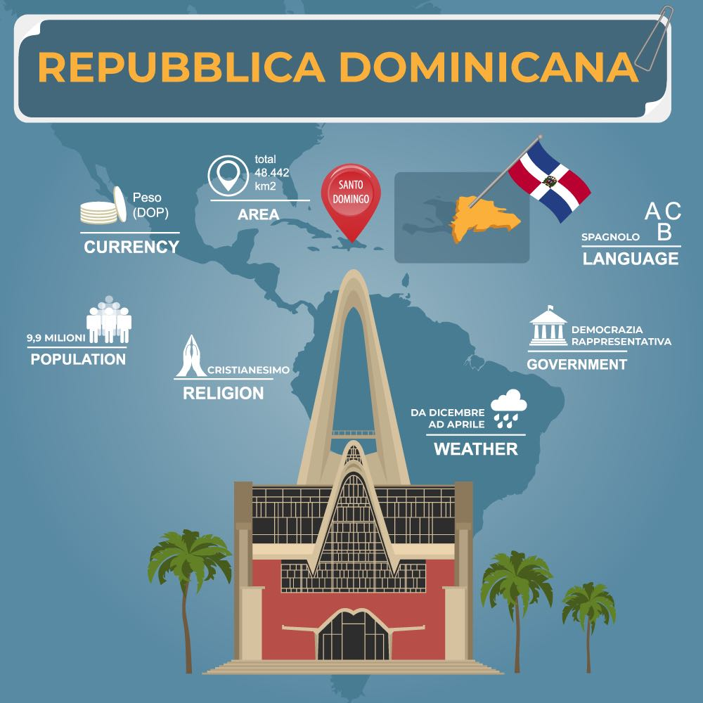 Infografica Repubblica Dominicana